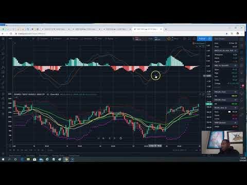 Spy options trading course