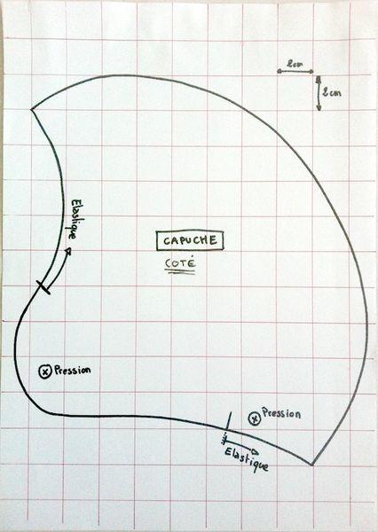 cape tutorial pattern