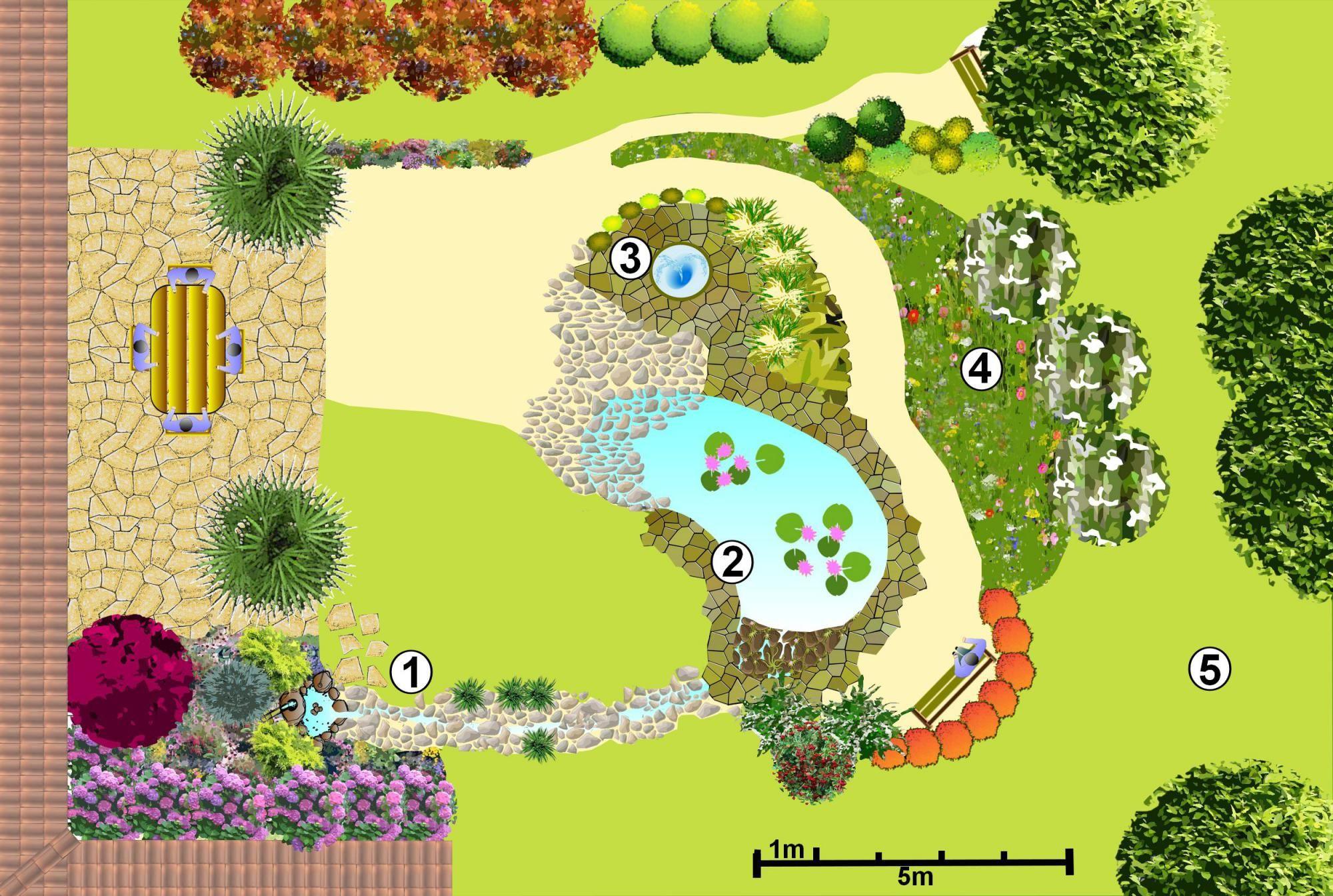 Cr er un jardin d 39 eau plan de jardin d 39 eau bassin for Plan amenagement jardin zen