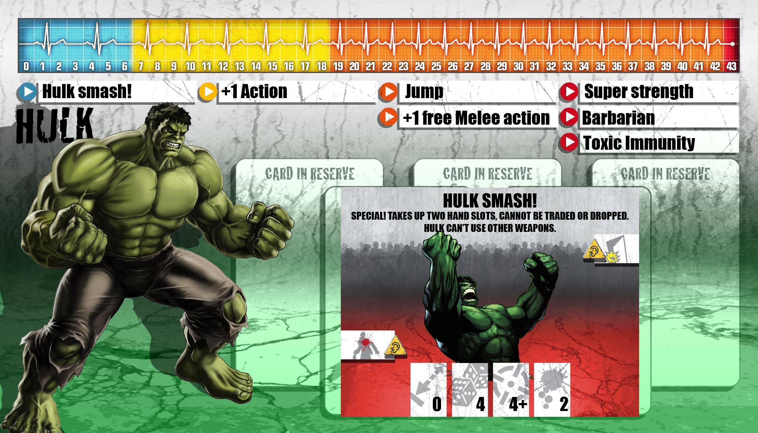 Pin By Tony Shafer On Zombicide Marvel Avengers Cards