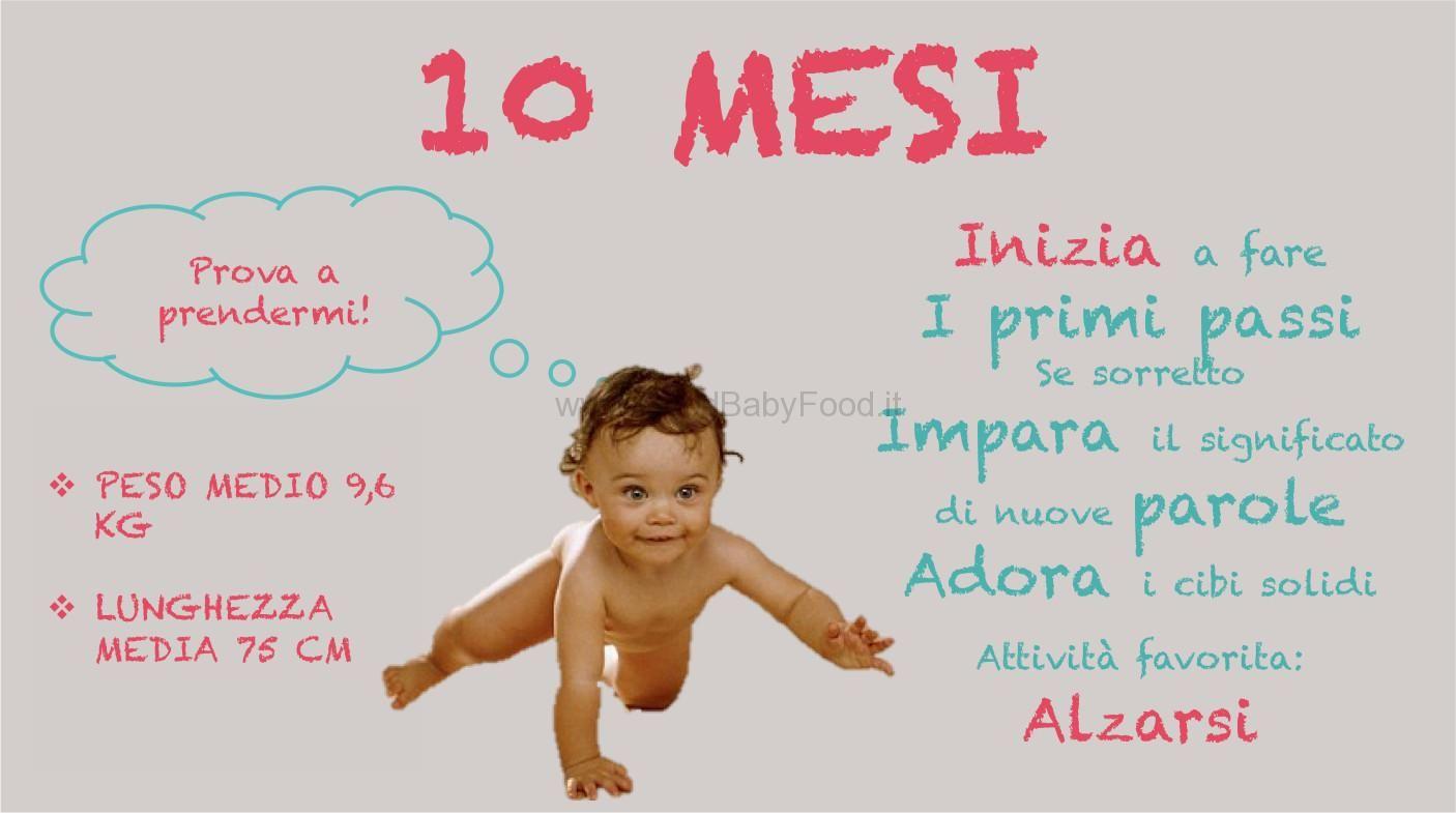 3f48c0c77b Neonato 10 Mesi: la guida definitiva alla cura del neonato a dieci mesi.  Sviluppo