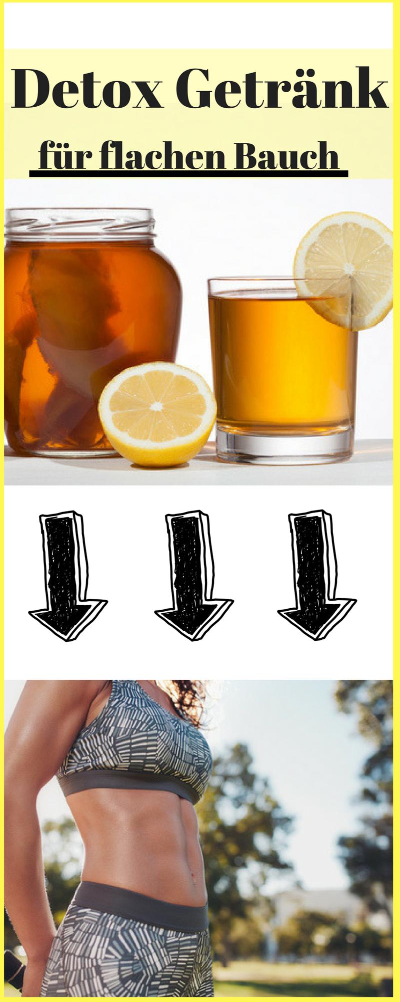 Heiße Zitrone In Der Schwangerschaft Erlaubt