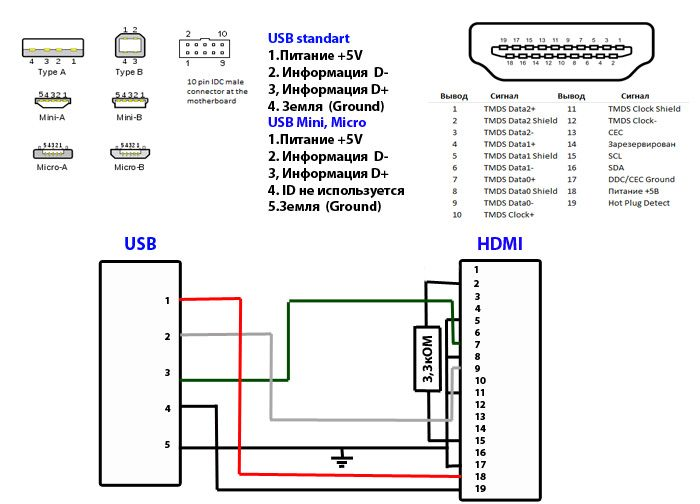 z wave micro switch wiring diagram Распиновка пассивного mhl-hdmi кабеля (mhl-hdmi passive ... #15