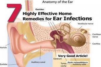 7 Highly Effective Home Remedies for Ear Infections