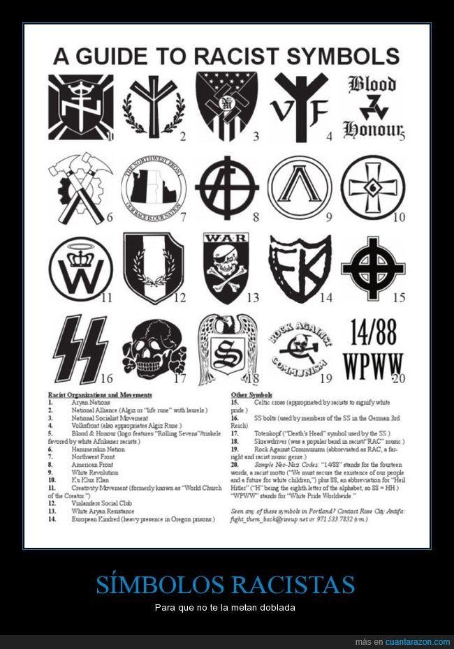 20 símbolos racistas alrededor del mundo - Para que no te la metan ...