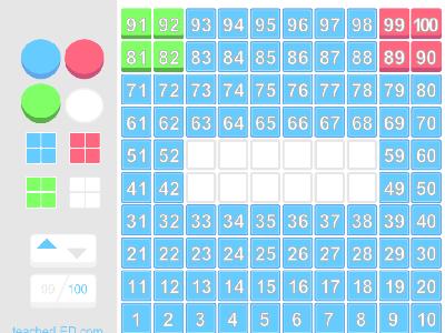 På websiden TeacherLED gemmer sig en guldgrube af interaktive lærings-værktøjer, som egner sig perfekt til interaktive tavler. Nogle af dem også til brug på tablets. Der er især rigtig mange matematik-aktiviteter, men også nogle der kan bruges i engelskundervisning + lidt andre ting.