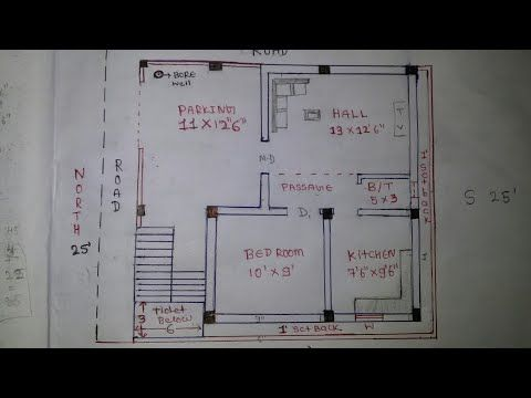 Small Front House Designs Youtube Indian House Plans How To Plan House Plans