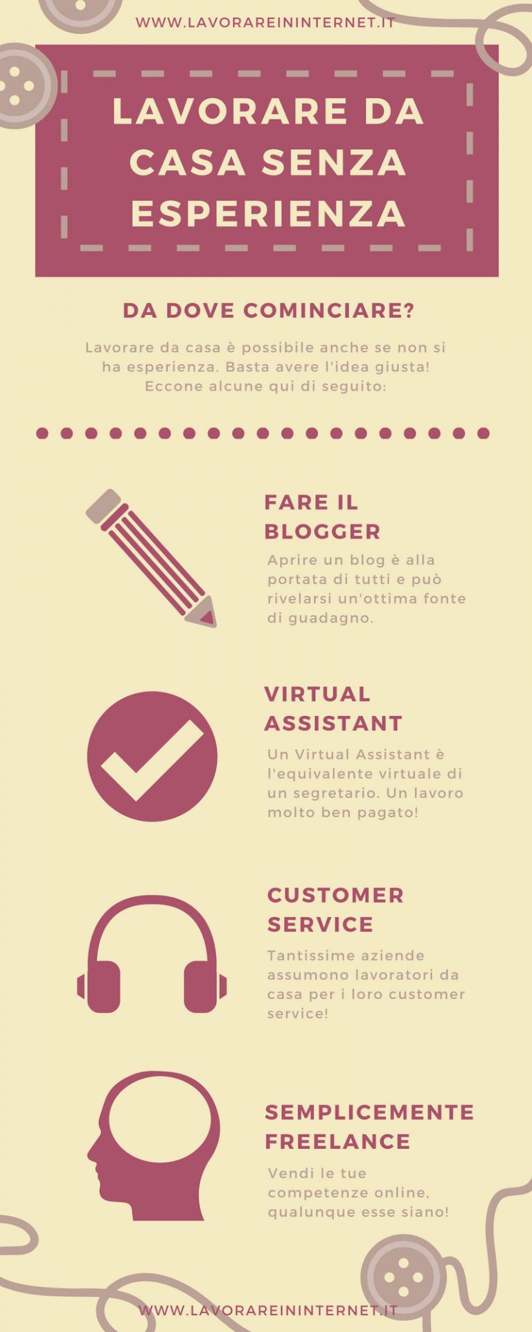 Offerte di lavoro per Lavoro Da Casa,online Senza Esperienza