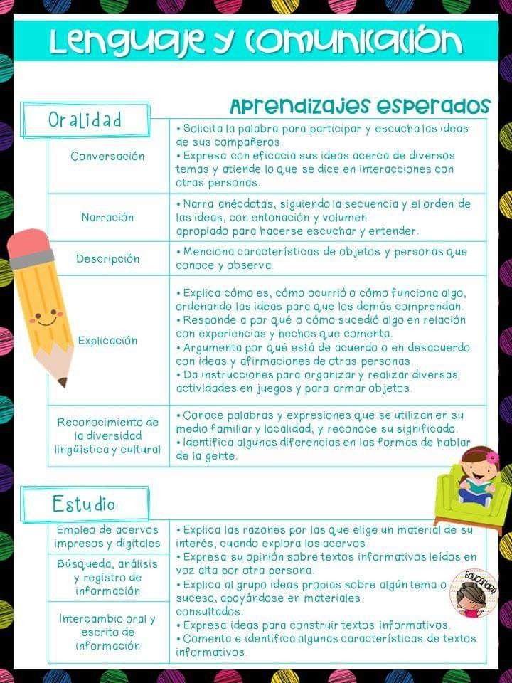 Pin De Marcela Menta En Documentación Escolar Evaluaciones Para Preescolar Instrumentos De Evaluacion Preescolar Preescolar