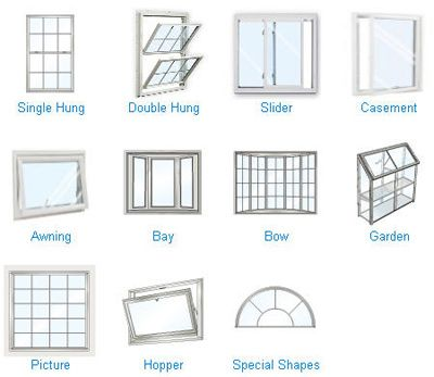 Types Of Windows Interiors Pinterest Window Types