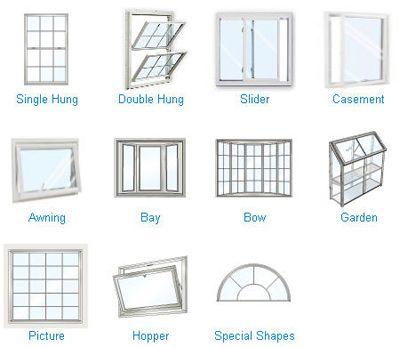 Cửa Sổ Cac Loại Window Styles Window Types Style New Home Windows