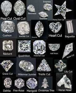Types Of Diamond Cuts Amp Shapes Bc Everyone And Their