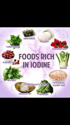 Iodine Rich Foods - Stay away from these fruits and veges, and stay off the SOY sauce. They all inhibit the thyroid from working at an optimum level.