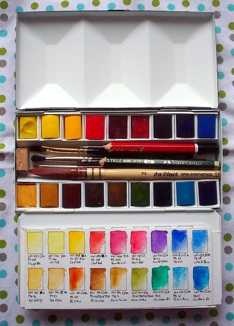 Windsor Newton Half Pans Watercolor Kit Watercolor Pallet