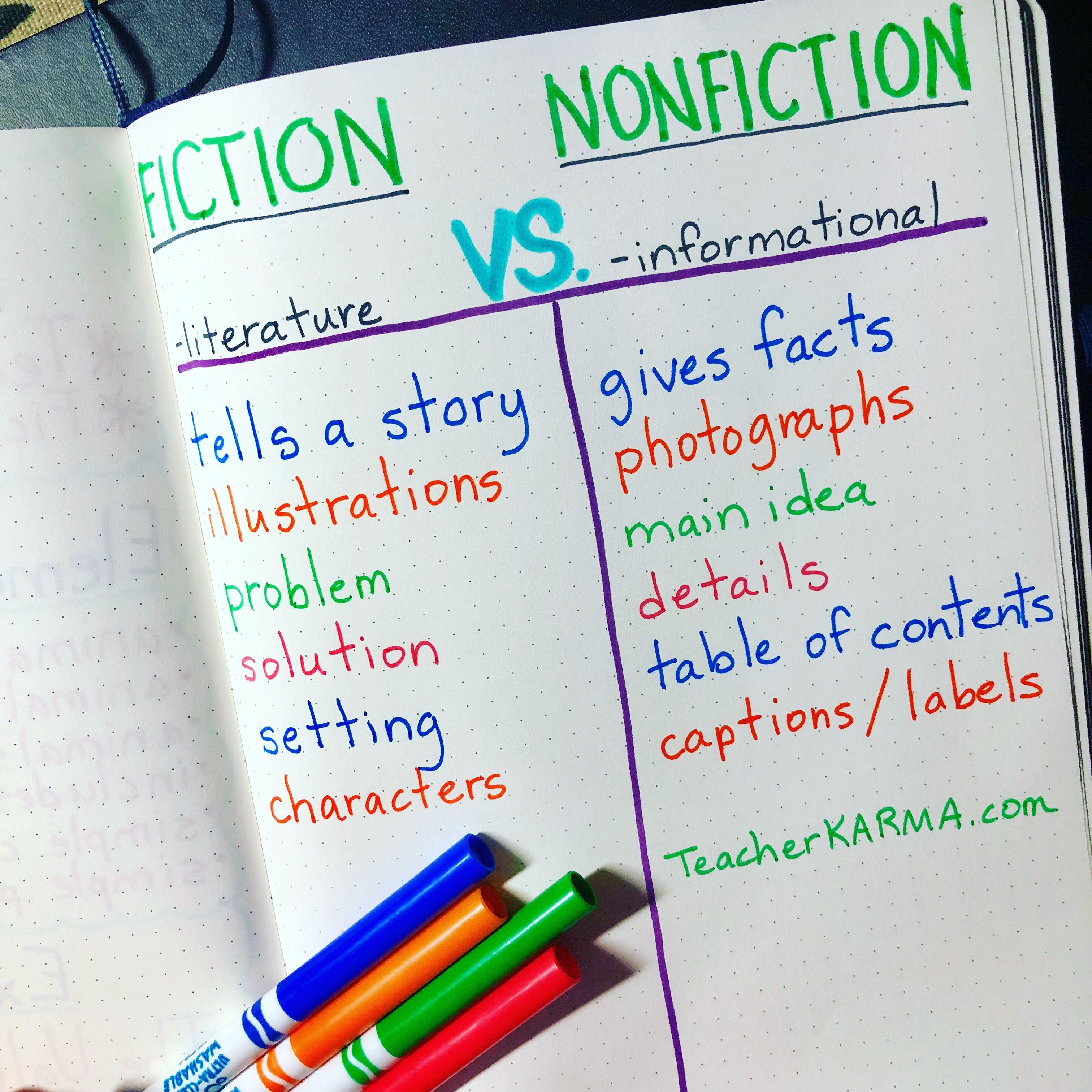 Fiction Vs Nonfiction Anchor Chart To Help Improve Reading