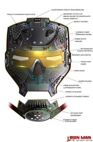 Iron Man Helmet Blueprint : helmet, blueprint, Ironmanactionfigure:, Blueprints, Suit,, Helmet,, Avengers
