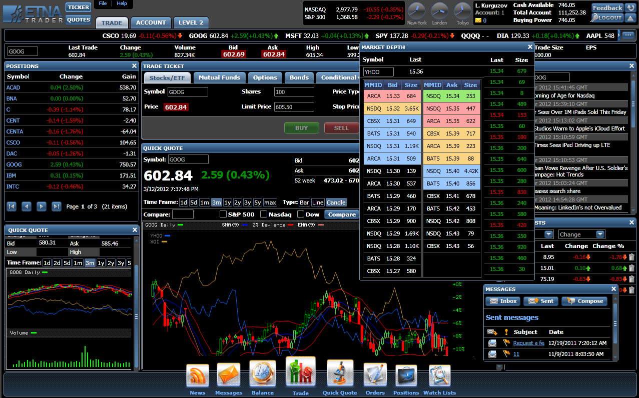 Forex software demo