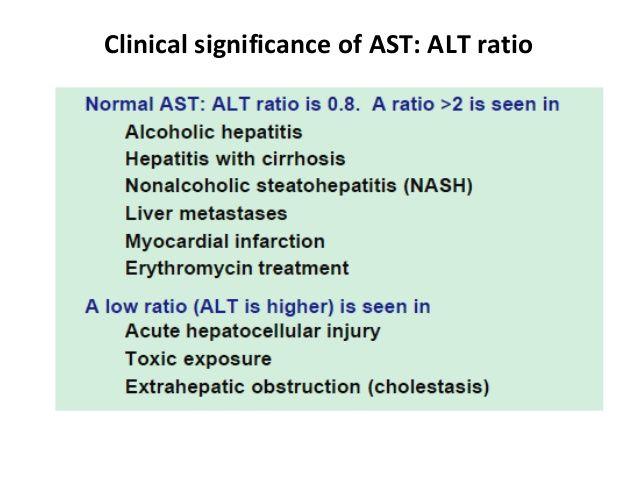 Found On Google From Slideshare Net Biochemistry Myocardial Infarction Cirrhosis