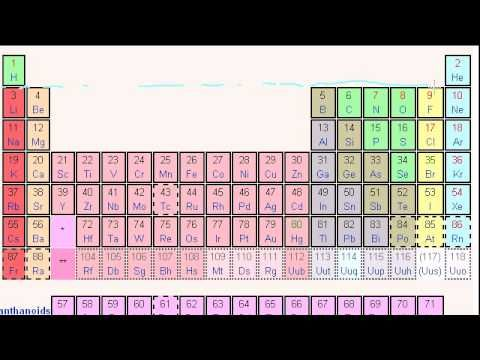Khan academy orbitals corresponds to bju chemistry chapter 4 khan academy video other periodic table trends urtaz Image collections