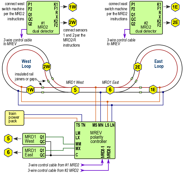 rrtraintrackwiring Automatic reversing loop conrol for DC