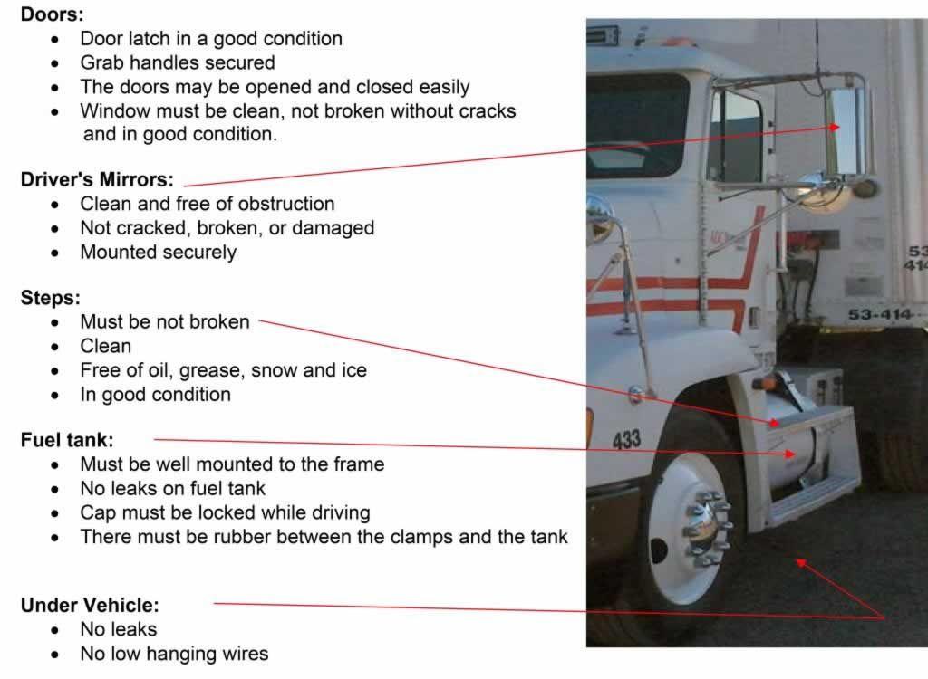 Cdl Austin Is Truck Driving School Rental Truck Spanish English