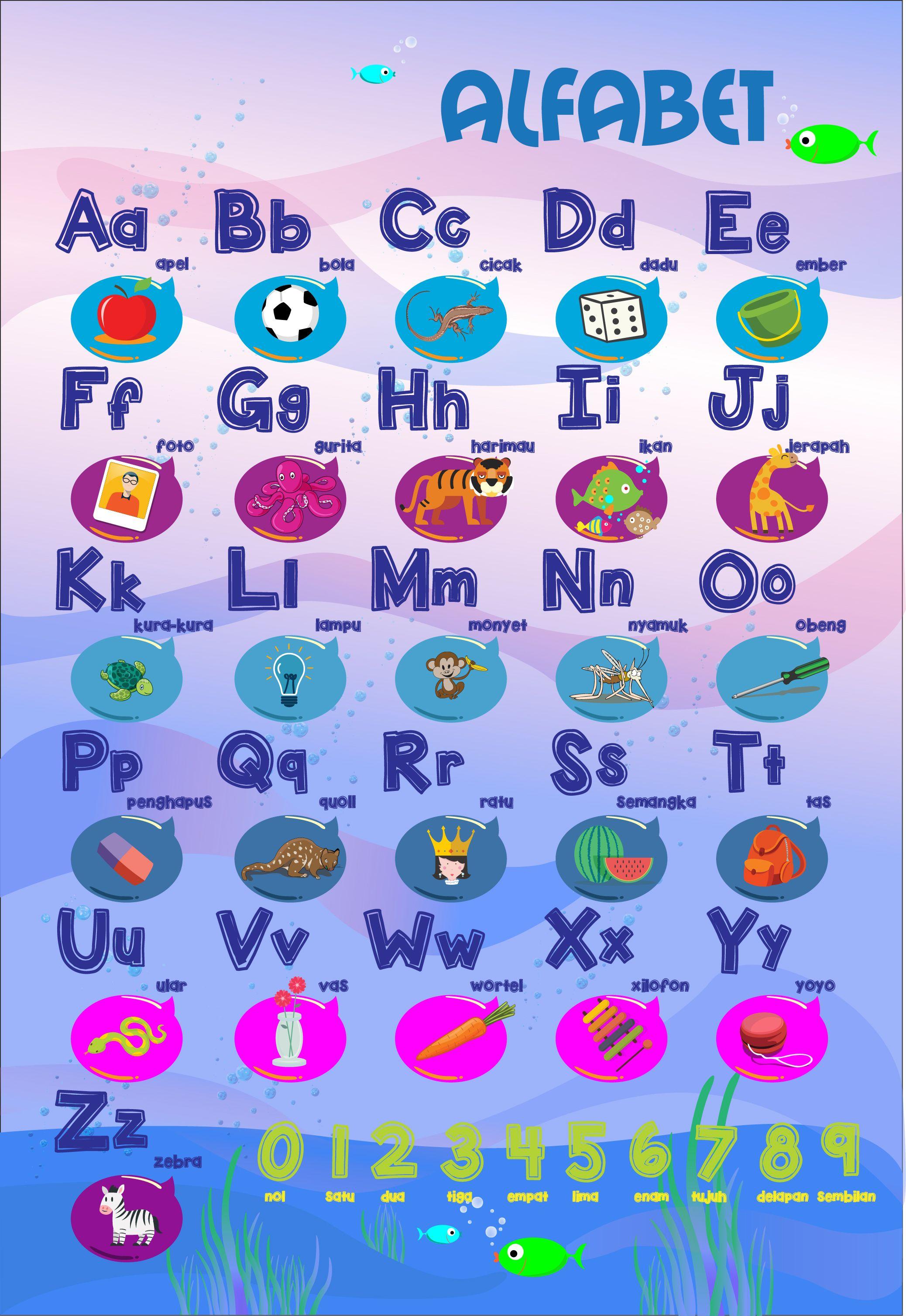 Indonesia Kids Alphabetic Poster Artwork Poster Alphabet Learning Kids Vector Alfabet Alphabet Pendidikan Dasar