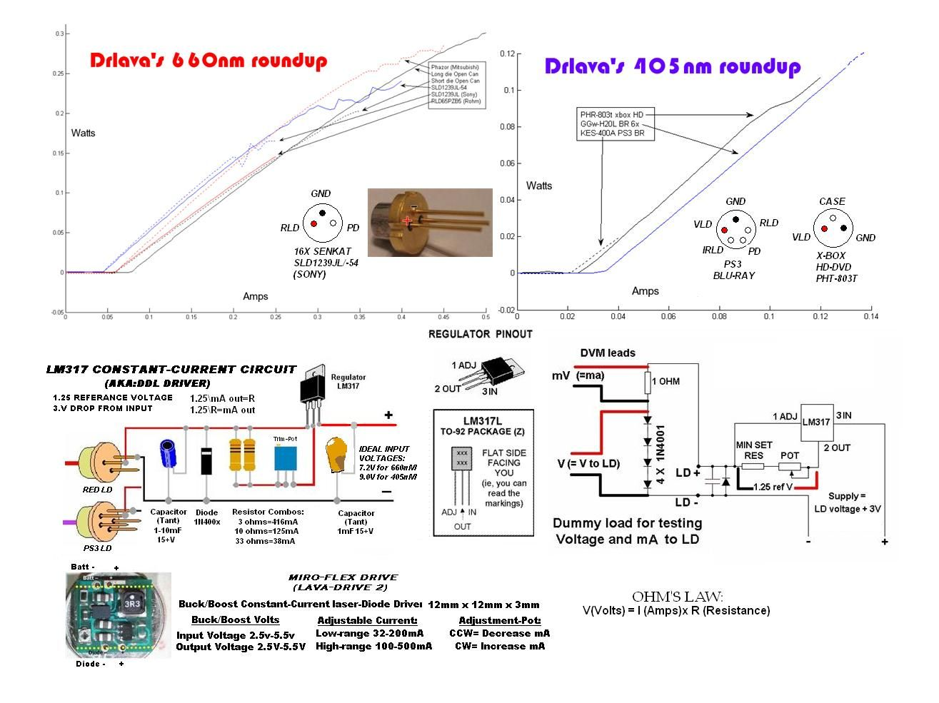 how to make laser diode power supply