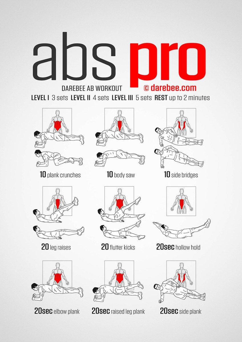 Workout Of The Month The Abs Pro Workout Abs Workout Video Abs