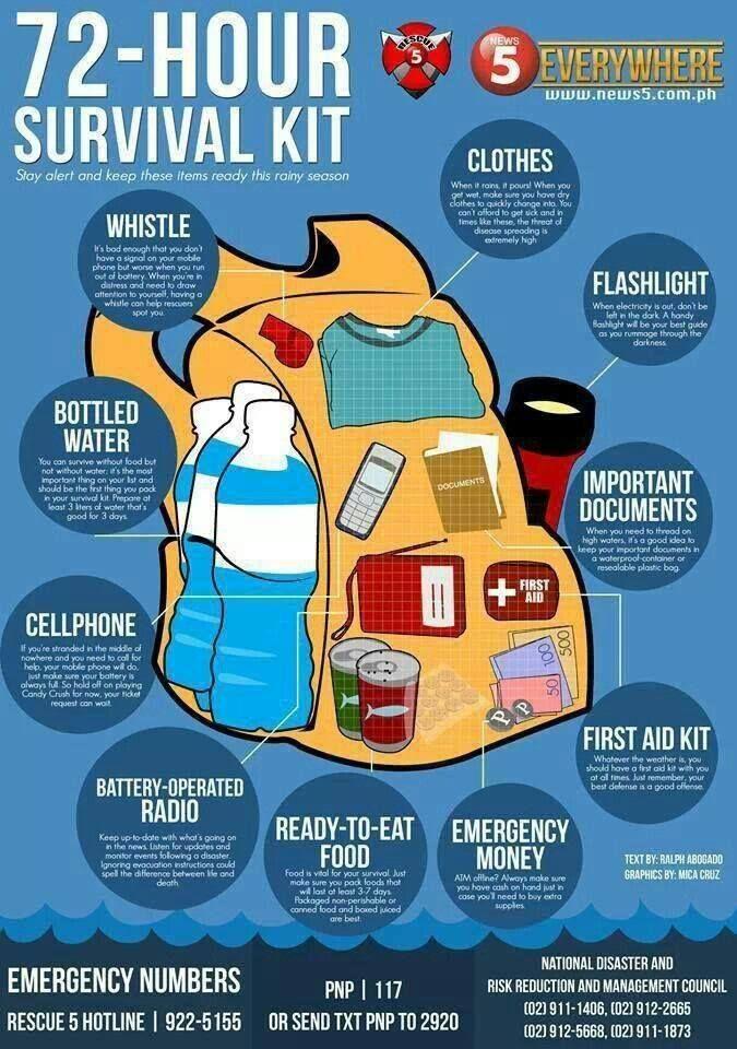 72 Hour Survival Kit Survival Gear Supplies Emergency Preparedness Survival Skills Survival Life