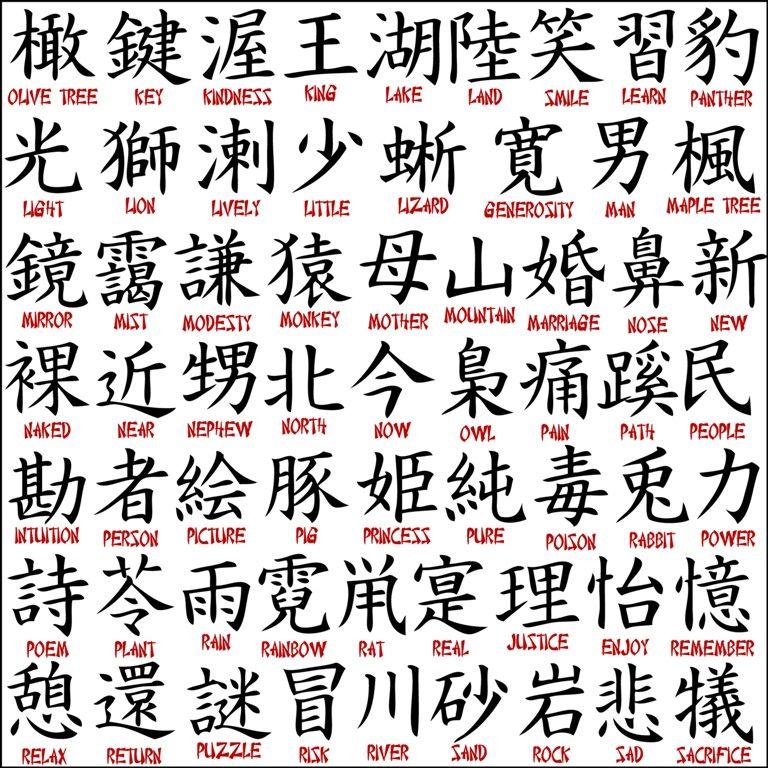 Smbolos Japoneses Language Pinterest Smbolos Tatuajes y