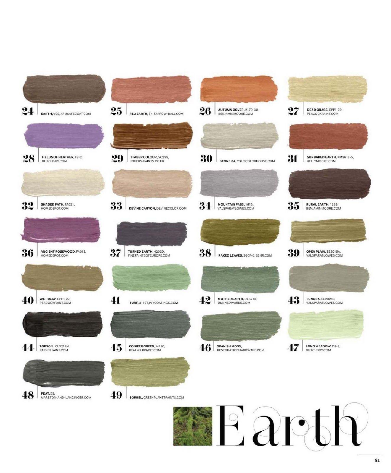 natural colours for interior colour scheme | Colour Palette ...