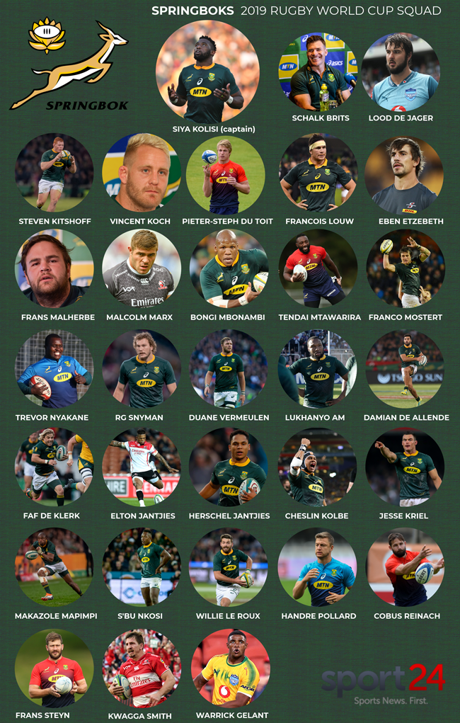 Pin By Evan Kurz On Rugby World Cup International Teams Springbok Rugby World Cup Rugby