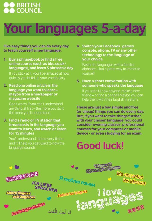25+ bästa British council idéerna på Pinterest Engelska ordspråk, Ordspråk och Engelskt ordförråd