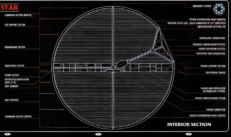 Death Star Interior Diagram In Star Wars Technical Journal