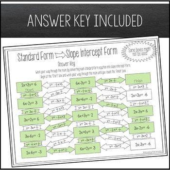 Converting Standard Form To Slope Intercept Form Maze Standard
