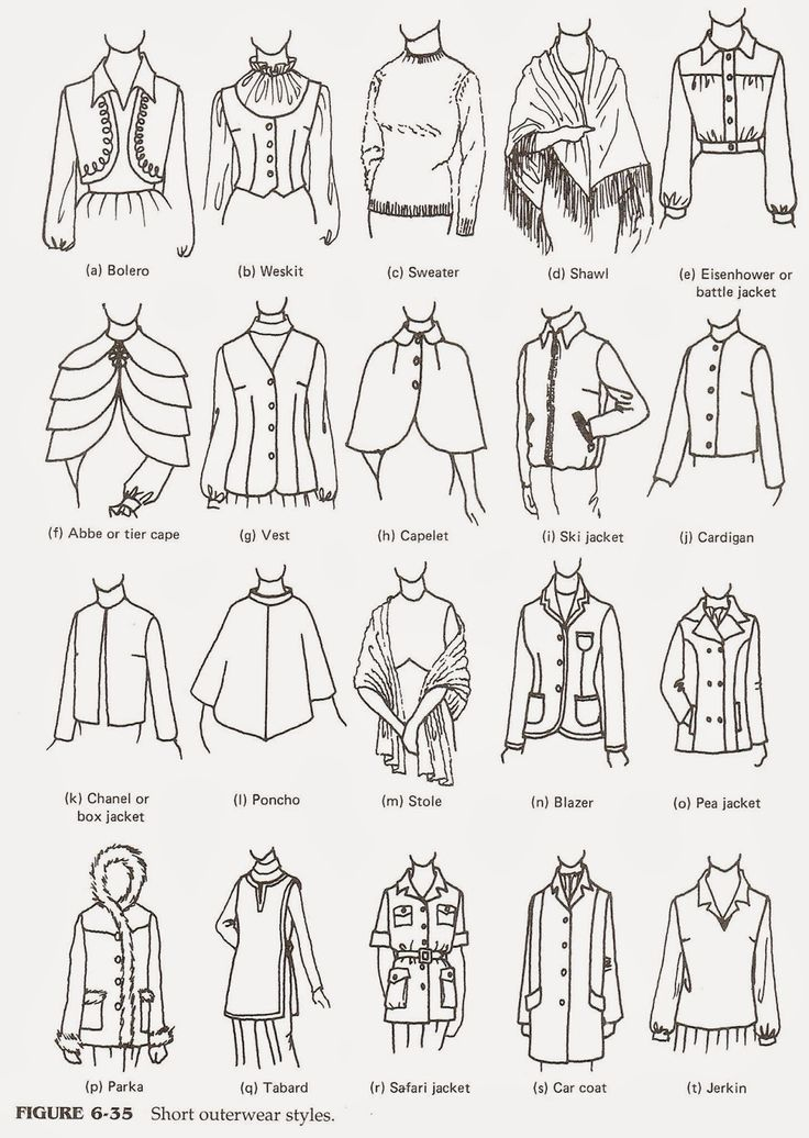 types of jacket draw