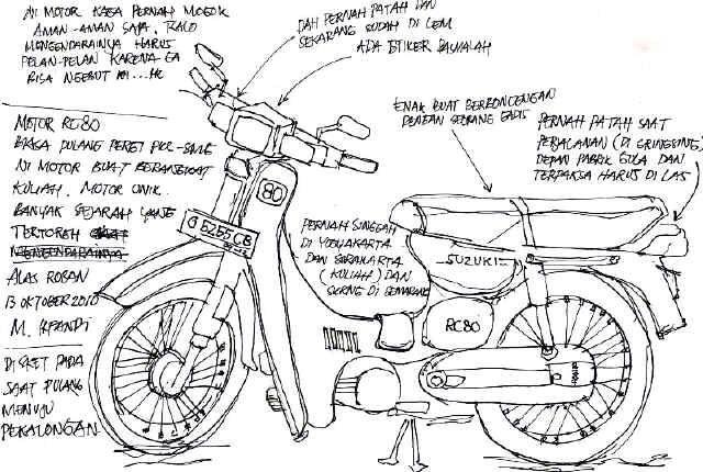 Sketsa Motor Pcx