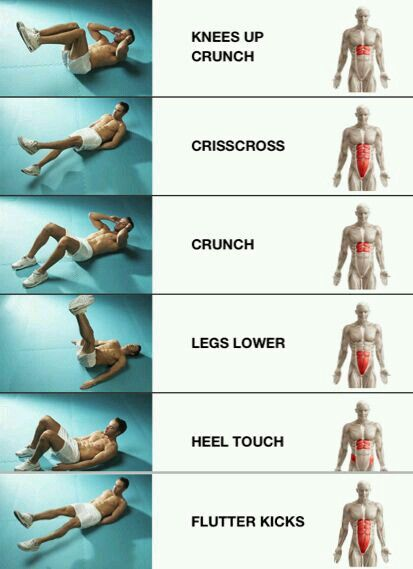 Ab Target Diagram Full Ab Workout Abs Workout Fitness