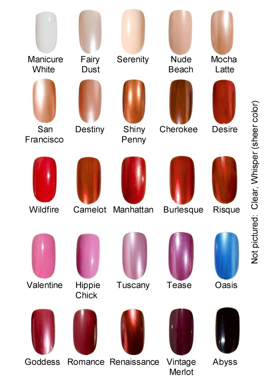 Best Natural Shellac Colors