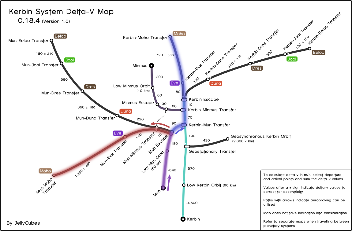 ksp delta v chart - Google Search | Kerbal | Kerbal space program ...