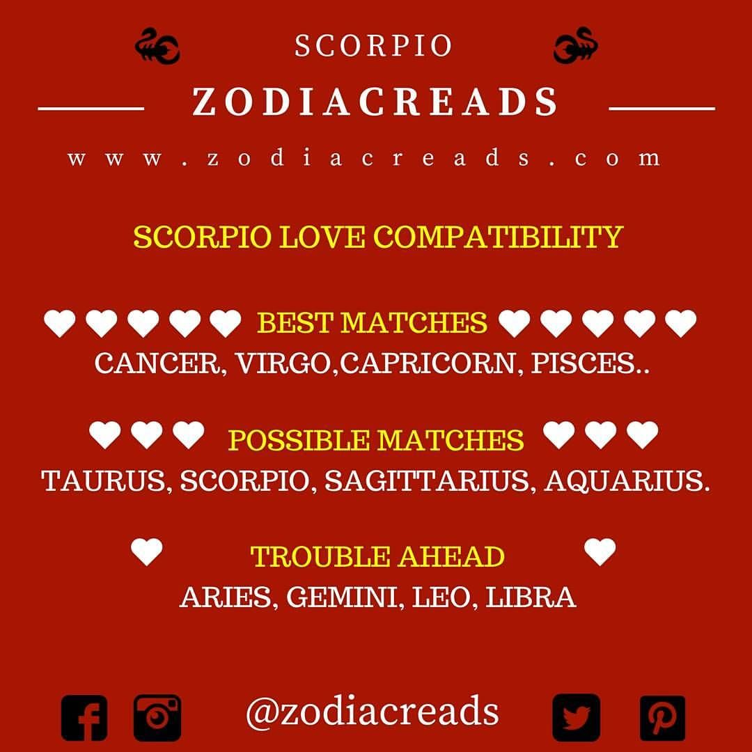 321 Likes, 8 Comments - Zodiac Reads (@zodiacreads) on