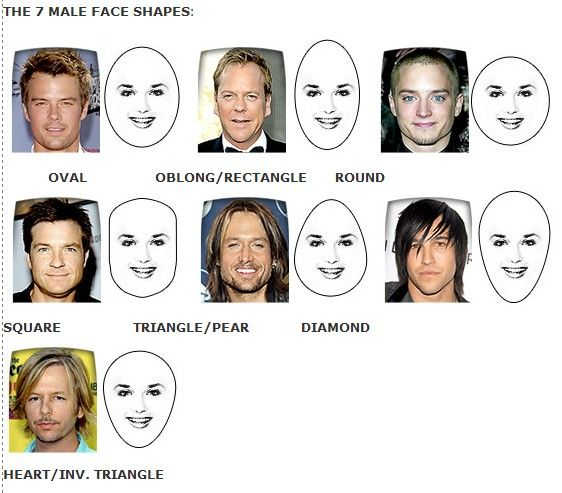 Identifying Your Face Shape Males Face Shapes Male Face Shapes Glasses For Face Shape