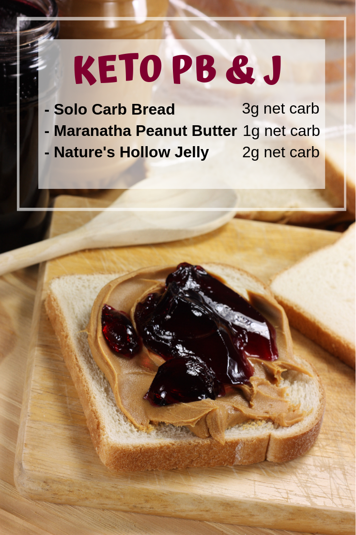 The most delicious keto peanut butter and jelly sandwich