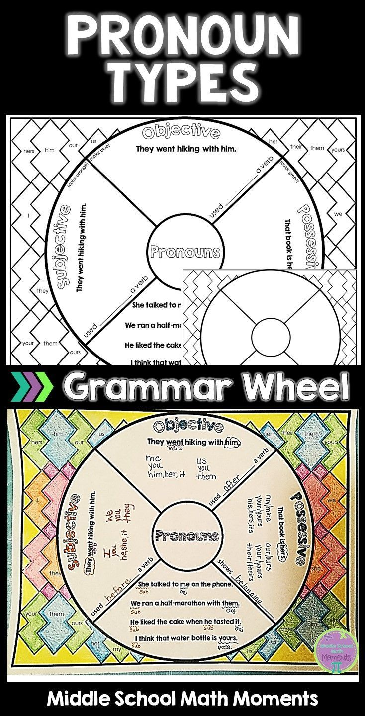 Try This Graphic Organizer To Help Your Students Learn Or Review Pronoun Types A Pronoun Activities Middle School Interactive Notebooks Ela Pronoun Activities [ 1440 x 734 Pixel ]