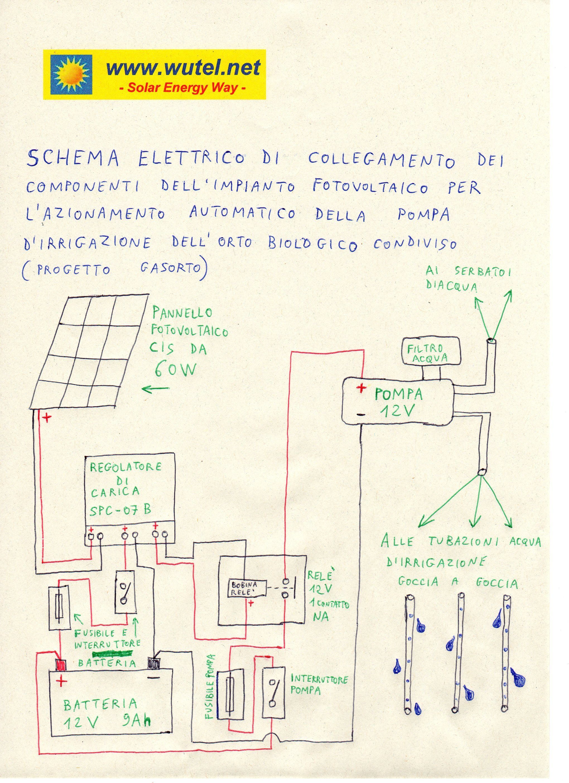 Schema Collegamento Gruppo Elettrogeno Alla Rete : Impianto fotovoltaico non connesso alla rete elettrica