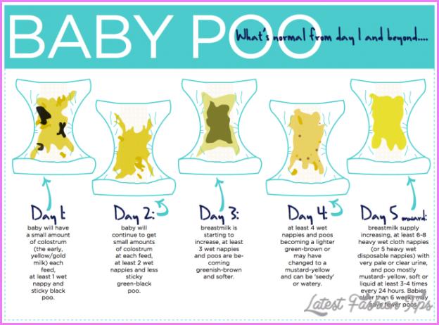 Diarrhea In A Newborn Breastfed Baby Newborn Baby