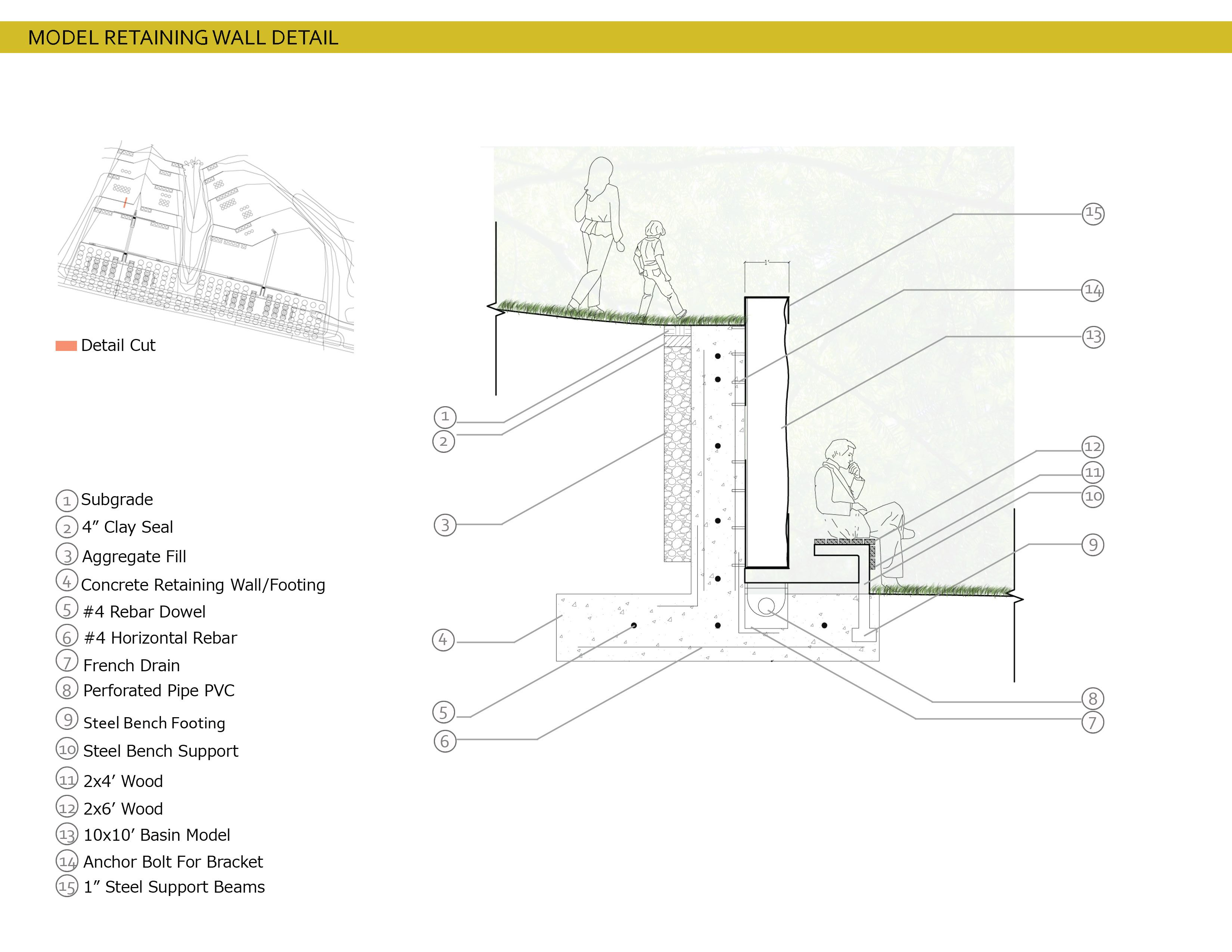 Model Retaining Wall Detail Proposal For Park By Mississippi River Concrete Retaining Walls Retaining Wall Detail
