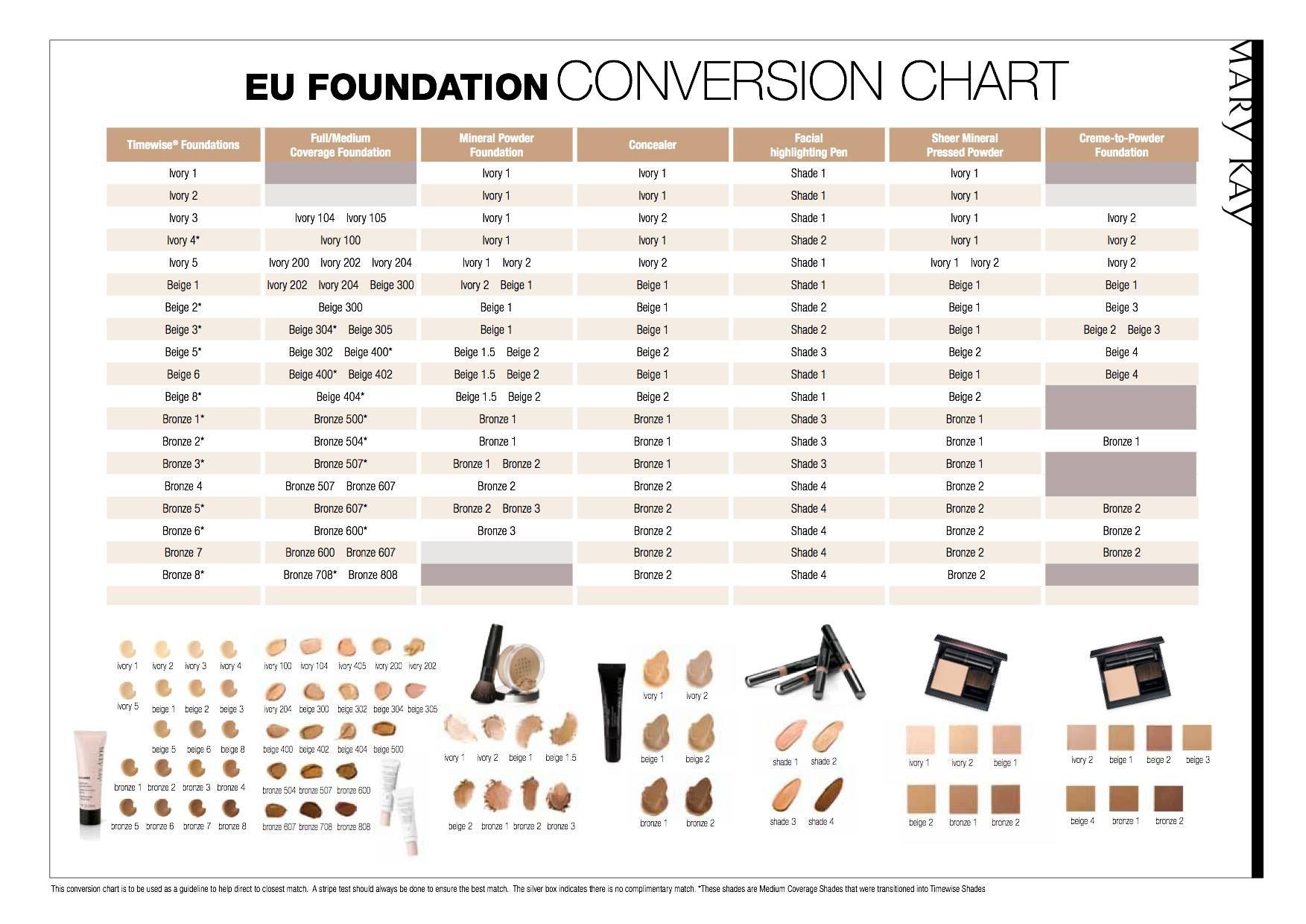 Foundation Colour Chart Mary Kay Foundation Foundation Color Chart Mary Kay Office