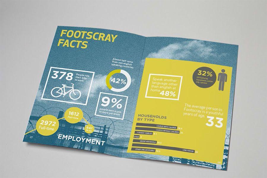 UK Graphic Design Course u2013 Student Portfolios Shillington - sample college brochure