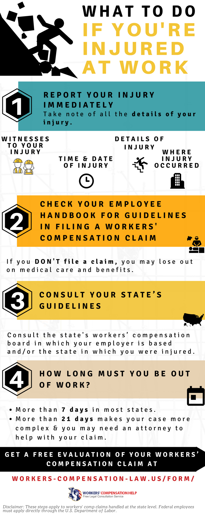 Workers Compensation Disability Approval Guide Workers